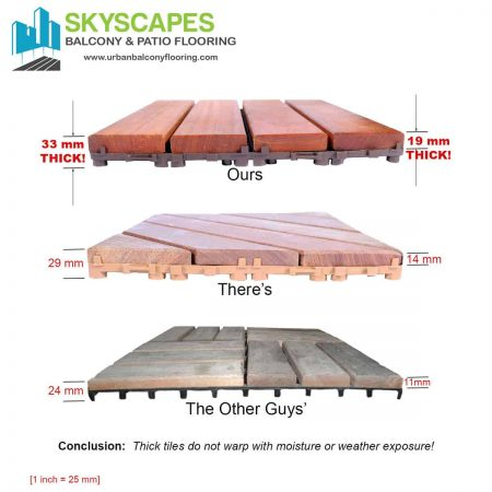 Warping of deck tiles depends on thickness and quality of the base. Ours versus competitors. Tile thickness makes a huge difference; one that could lead to total failure of cheap quality, thinner tiles. Applies not only to wood floor tiles but also composites (WPC).